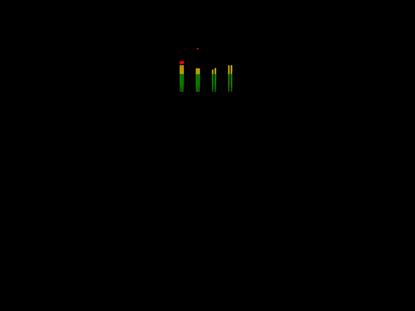 Immagine di APOGEE duet (esposizione)